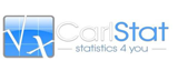 CARLSTAT - STATISTIC 4 YOU